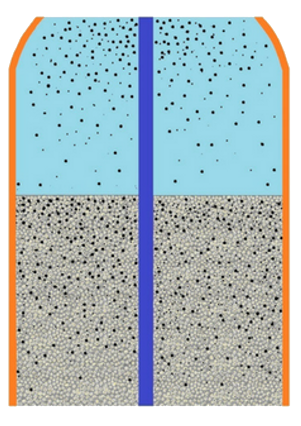 Scenario 2 : Normal BackwashNormal backwash only removes dirt/ sediments from the surface of sand media.