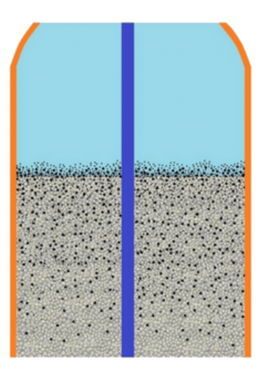 Scenario 1 : Starting with dirty filter Dirty filter with trapped dirt/ sediments throughout the sand media.